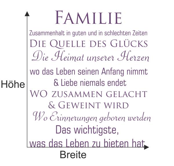 Wichtigste familie das ist die SBS Language